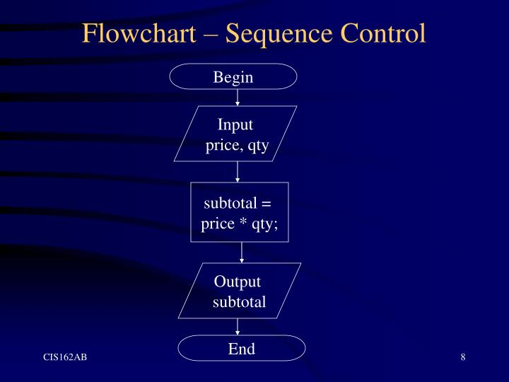 Flowchart – Sequence Control