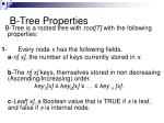 b tree properties