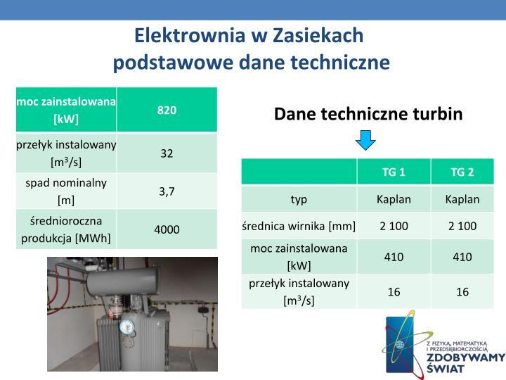 Elektrownia w Zasiekach