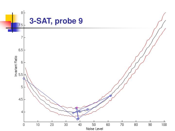 3-SAT, probe 9
