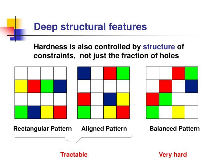 Rectangular Pattern