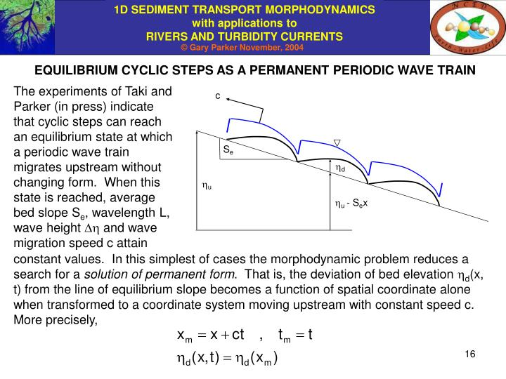 EQUILIBRIUM CYCLIC STEPS AS A PERMANENT PERIODIC WAVE TRAIN