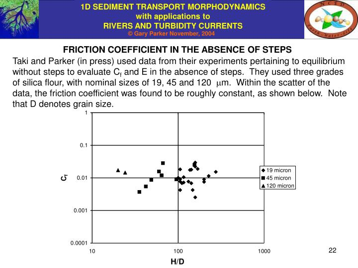 FRICTION COEFFICIENT IN THE ABSENCE OF STEPS