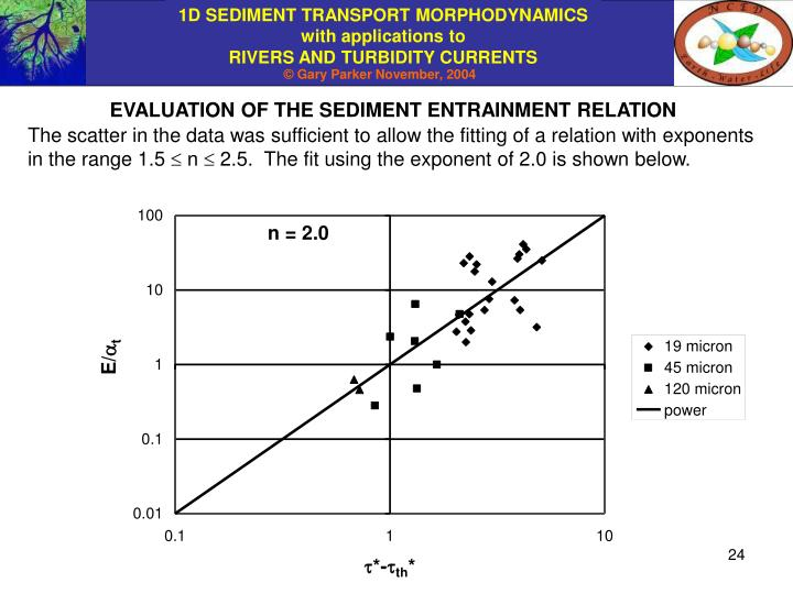 EVALUATION OF THE SEDIMENT ENTRAINMENT RELATION