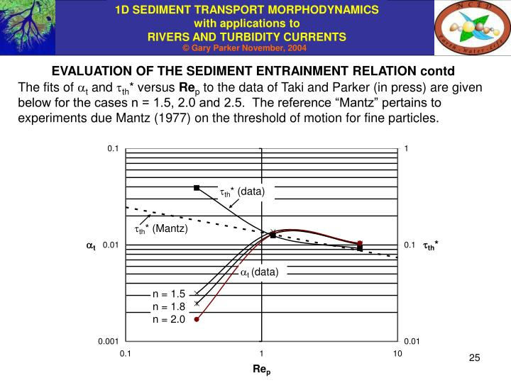 EVALUATION OF THE SEDIMENT ENTRAINMENT RELATION contd