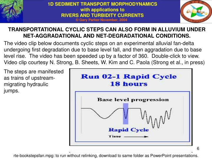 TRANSPORTATIONAL CYCLIC STEPS CAN ALSO FORM IN ALLUVIUM UNDER NET-AGGRADATIONAL AND NET-DEGRADATIONAL CONDITIONS.