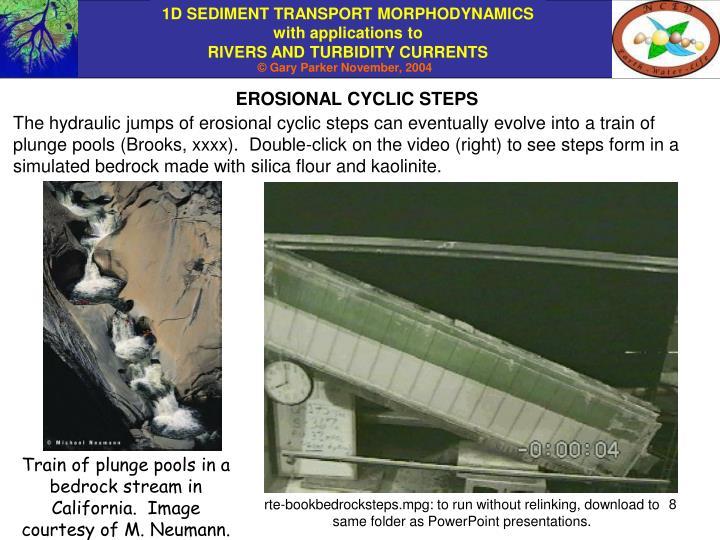 EROSIONAL CYCLIC STEPS