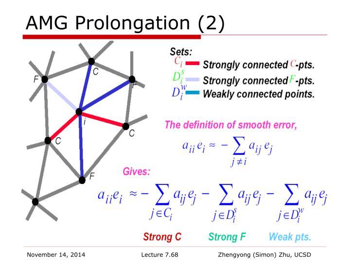 AMG Prolongation (2)