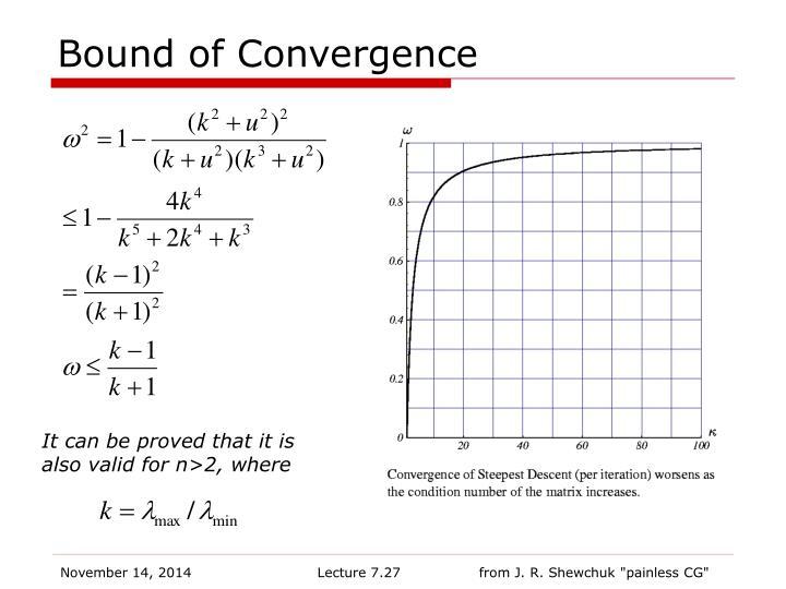 Bound of Convergence