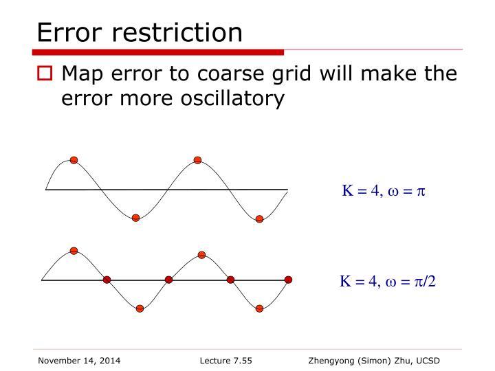 Error restriction