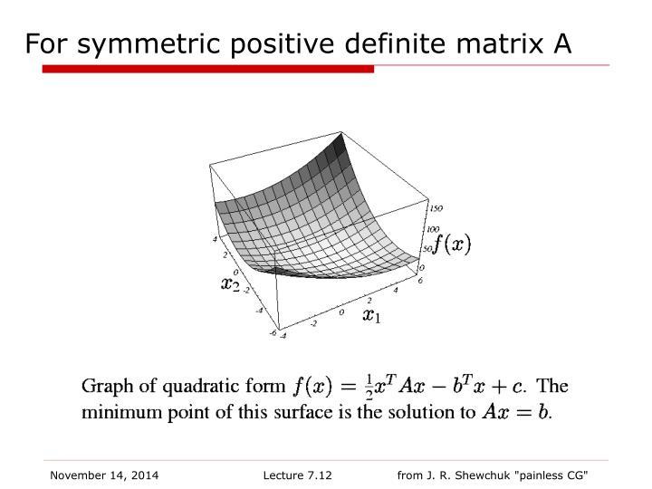 For symmetric positive definite matrix A