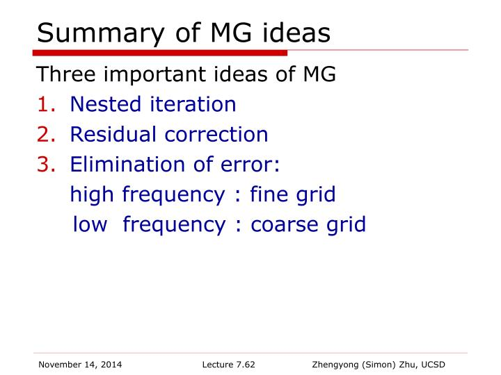 Summary of MG ideas