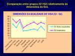 compara o entre grupos g1 g2 relativamente s dimens es da qol