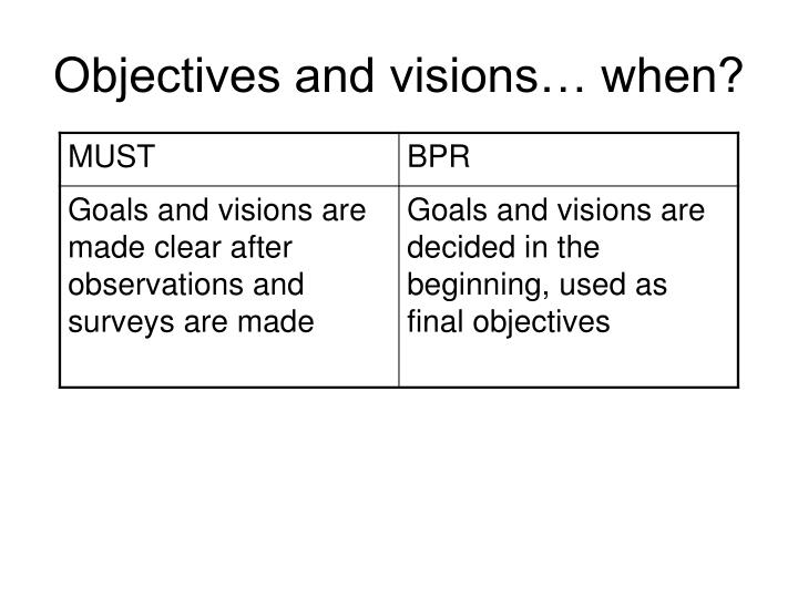 Objectives and visions… when?
