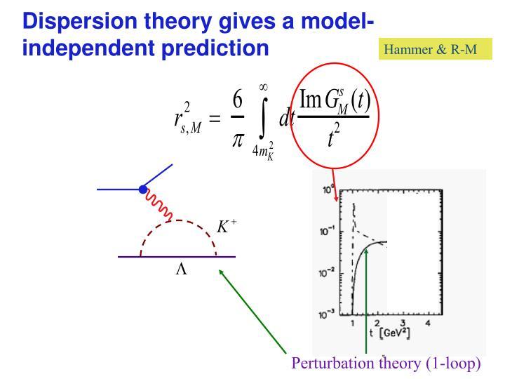 Perturbation theory (1-loop)