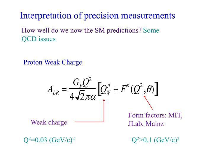 Form factors: MIT, JLab, Mainz