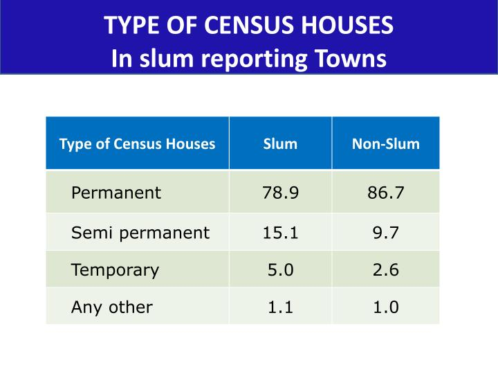 TYPE OF CENSUS HOUSES