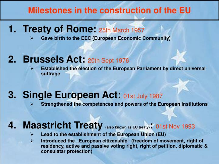 Milestones in the construction of the EU