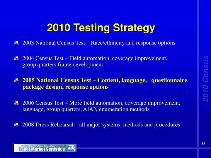 2010 Testing Strategy
