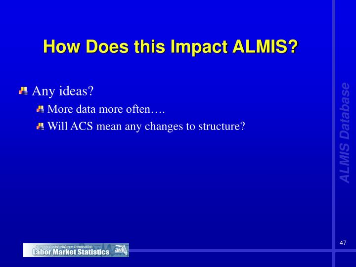 How Does this Impact ALMIS?
