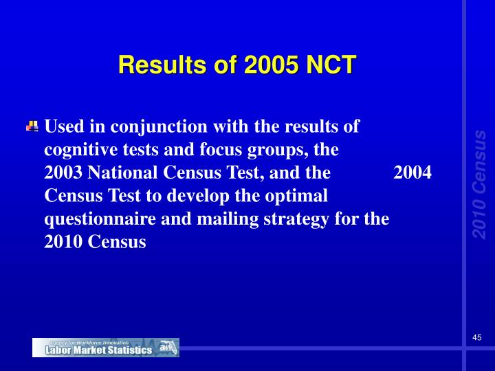 Results of 2005 NCT