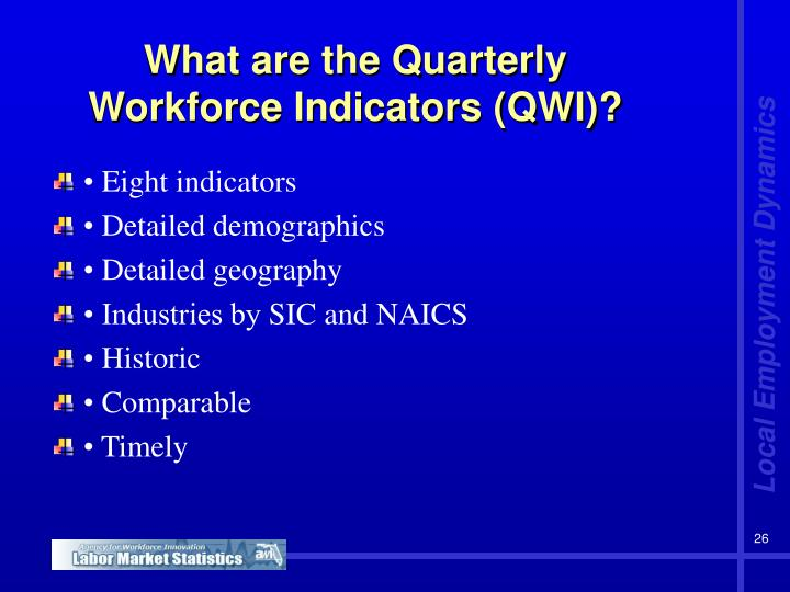 What are the Quarterly Workforce Indicators (QWI)?