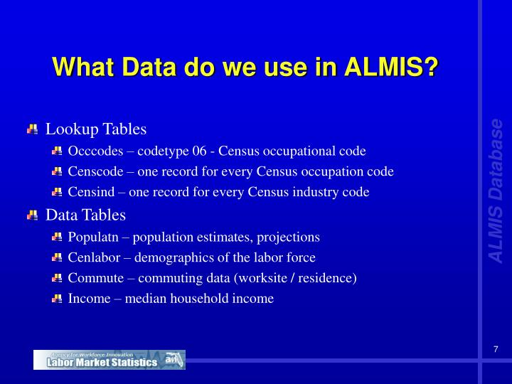 What Data do we use in ALMIS?