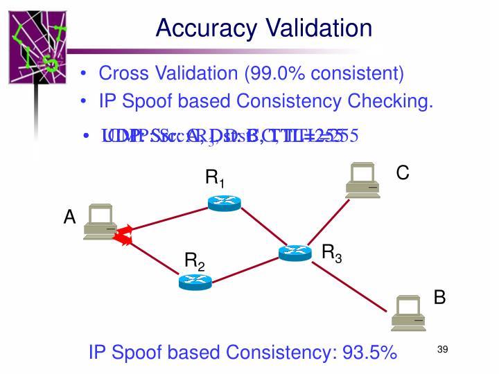 Accuracy Validation