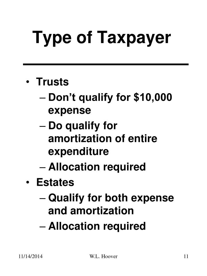 Type of Taxpayer