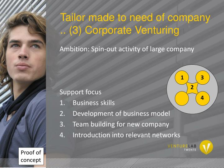 Tailor made to need of company