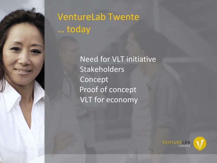 Venturelab twente today