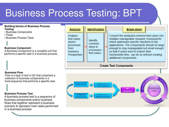 Business Process Testing: BPT