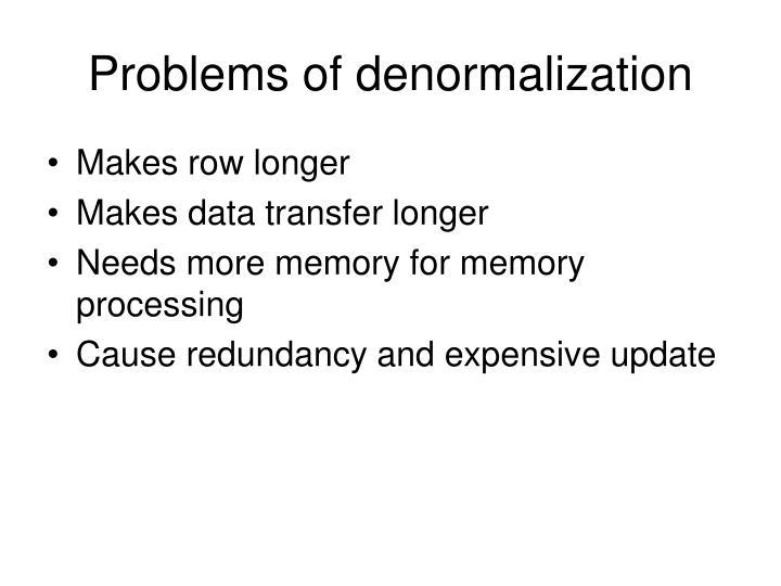 Problems of denormalization