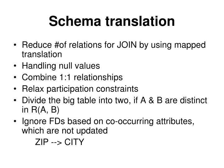 Schema translation