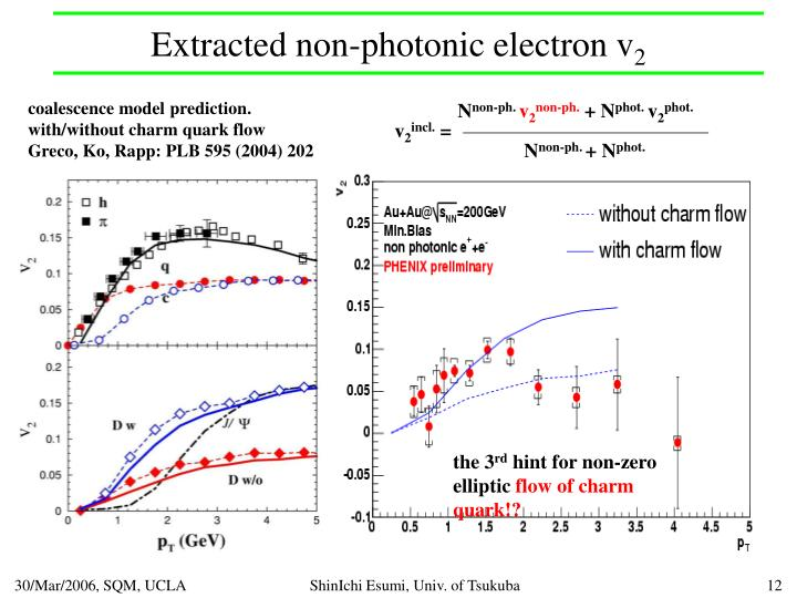 Extracted non-photonic electron v
