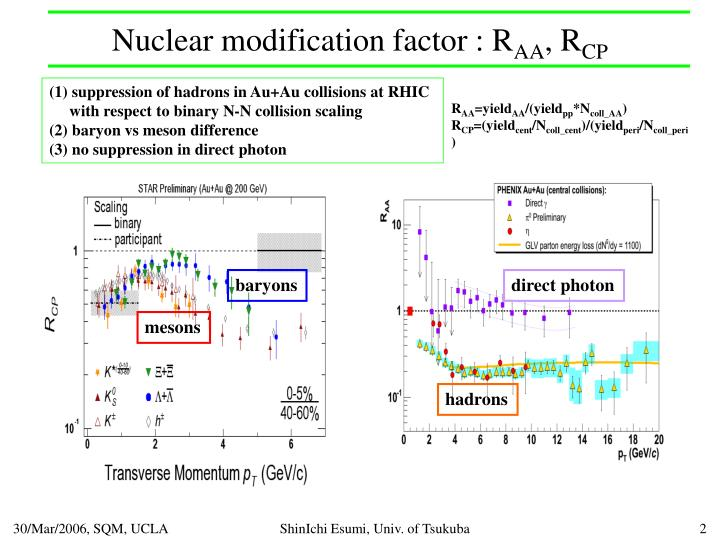 Nuclear modification factor r aa r cp