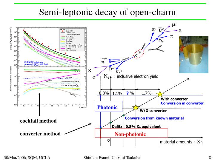 Semi-leptonic decay of open-charm