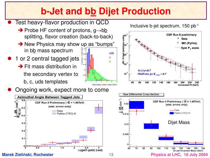 b-Jet and b