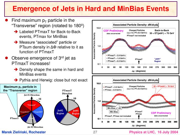 Emergence of Jets in Hard and MinBias Events