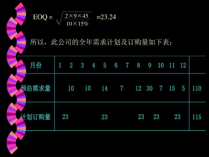 EOQ =                         =23.24
