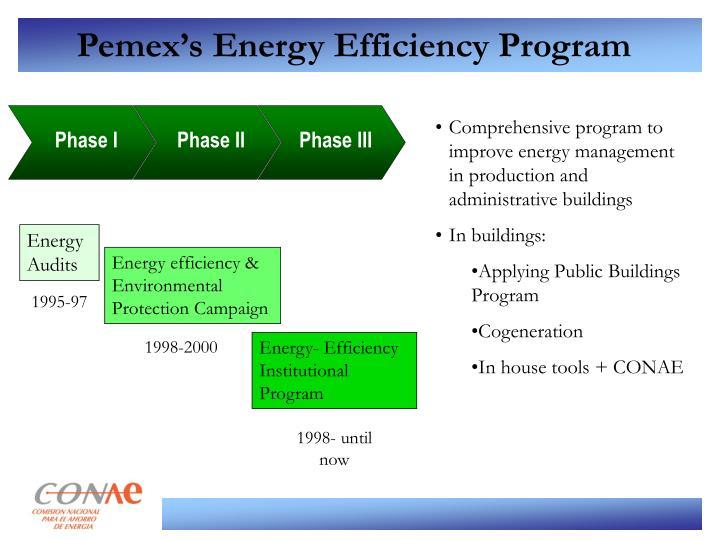 Pemex's Energy Efficiency Program
