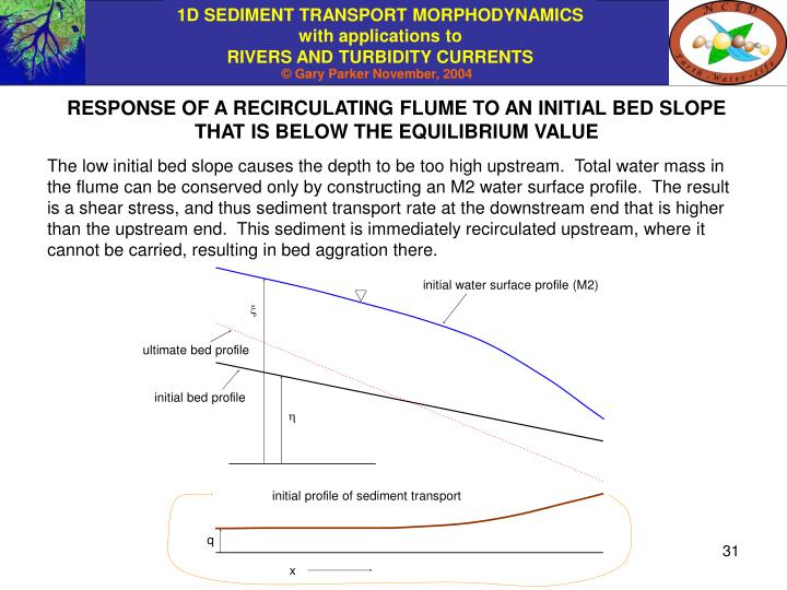 RESPONSE OF A RECIRCULATING FLUME TO AN INITIAL BED SLOPE THAT IS BELOW THE EQUILIBRIUM VALUE