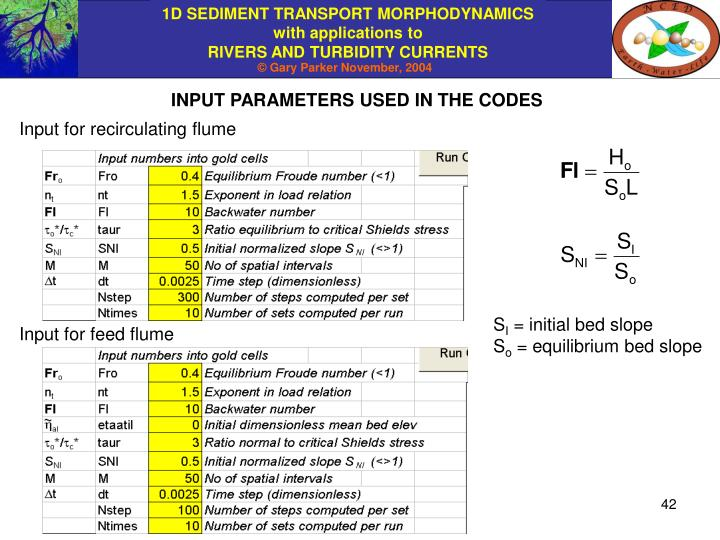 INPUT PARAMETERS USED IN THE CODES