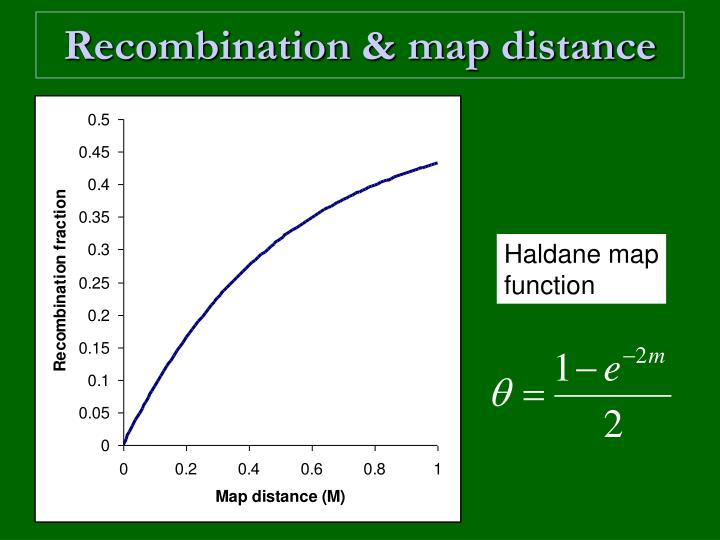 Recombination & map distance