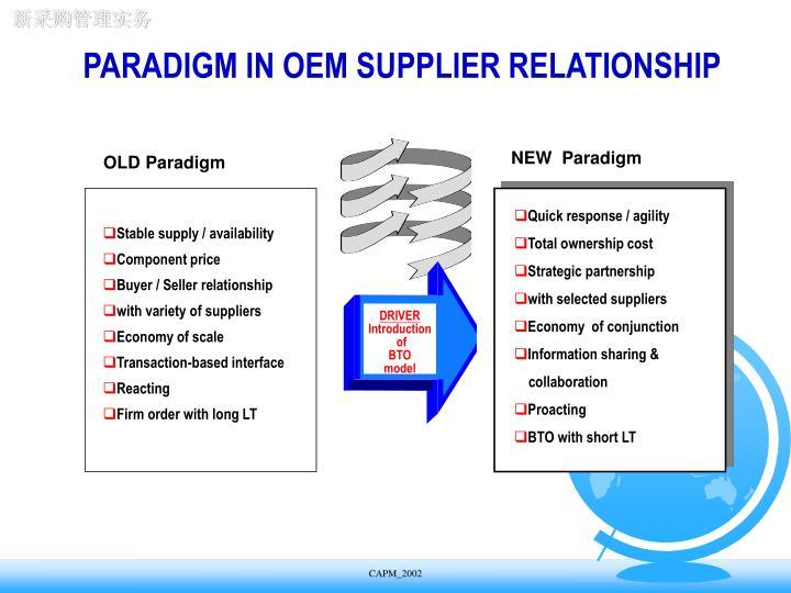 PARADIGM IN OEM SUPPLIER RELATIONSHIP