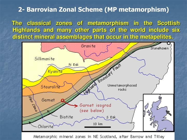 2- Barrovian Zonal Scheme (MP metamorphism)