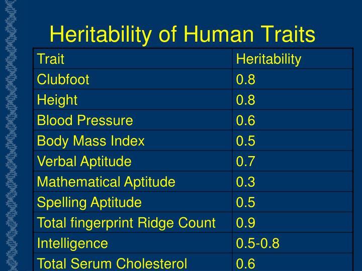 Heritability of Human Traits