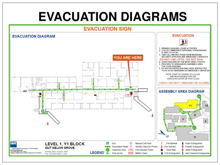 EVACUATION DIAGRAMS