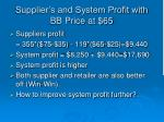 supplier s and system profit with bb price at 65