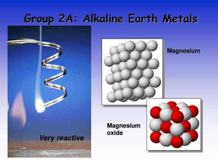 Group 2A: Alkaline Earth Metals